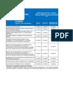 Retencione IVA 2015