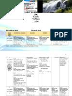 RPT BI YR6 KSSR.docx