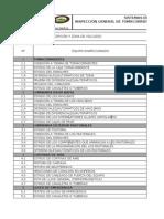 Check List de Equipos Electricos Por Area