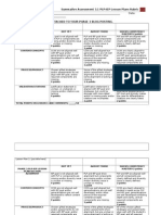 plp-iep lesson plans rubric 3 1 phase 2 3