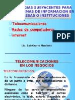 REDES 222 INTERNET Tecnolog. Subyacentes