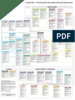 Pmbok Flow 5ed 47 Procesos Según Ciclo de Proyectos