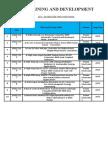 2015 - 2016 IEEE EEE PROJECT TITLES.docx