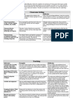 observation document-4