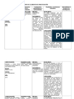 Cuadro Elementos de Investigación (1)