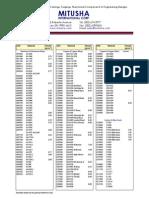 Density of Various Materials