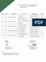 Roster Kelas d Pendidikan Matematika (s2) Universitas Negeri Makassar (UNM)