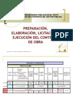 Preparacion Contrato OBRA