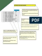 Ghid de Realizare a Fisierului CSV Pentru Import Coordonate
