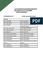 Concordancias LCSP y TRLCSP