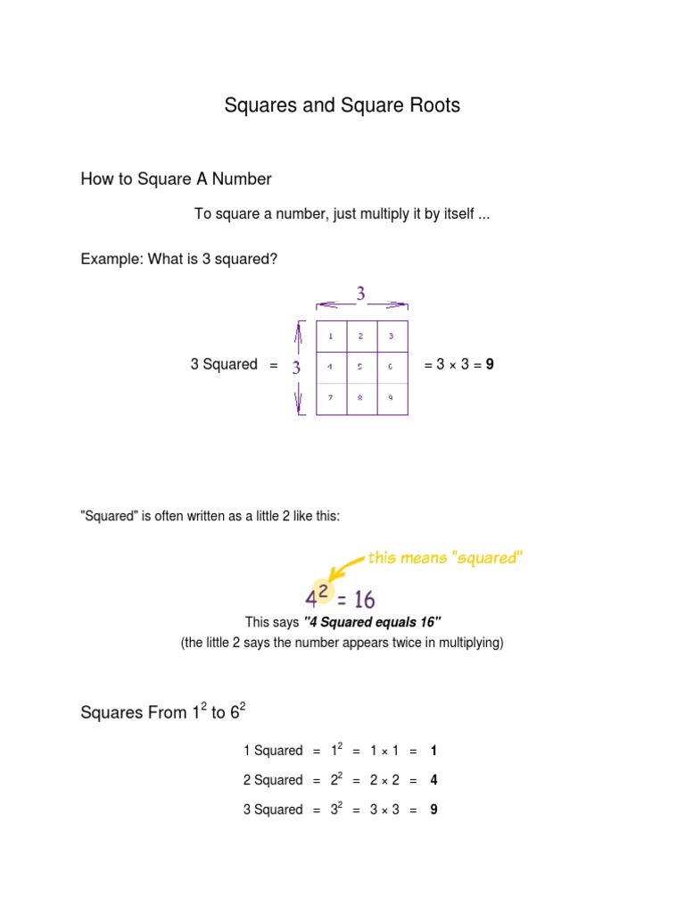 11 Squares And Square Roots Multiplication Square Root