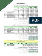 Resumen de Costos1
