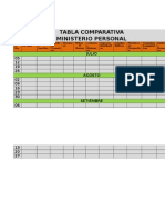 Tabla Comparativa Mipes