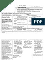 unit plan overview final