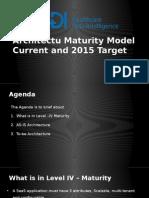 Architecture Maturity Model