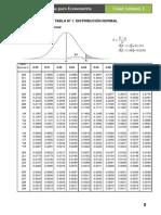 tablas-estadisticas-econometria.....bakn.pdf