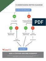 plagiarism infographic  1