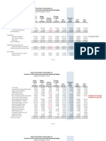 2016 Budget Info
