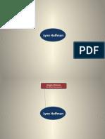 Lynn Hoffman - Rhizome Map