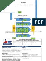 ACTIVIDAD-5 (Iso 9001).doc