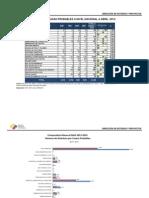 Reporte Abril 2014
