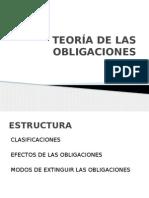 Teoria de Las Obligaciones (1)