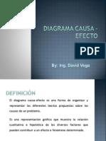 Digrama Causa - Efecto
