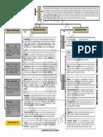 05 ELCLIMA Y EL TIEMPO.pdf