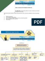 Evidencia 1 Mapa Conceptual sobre Investigacion de Mercados-1.doc