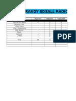 Affidavits - Football - DC (Gameday)
