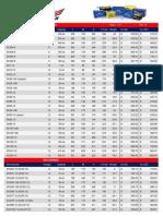 Fulriver Pricelist February2015 RETAIL