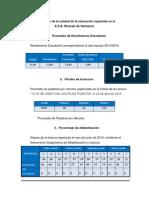 Diagnóstico de La Calidad de La Educación Impartida EEB Ricardo de Salmerón