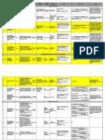 Nabh Standards 3rd Edition Pdf