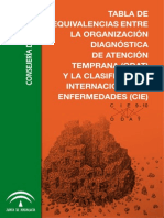 tablaequivalenciasatencintempranaodaticie-121103070359-phpapp01