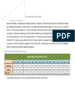 Avances 2.2.pdf