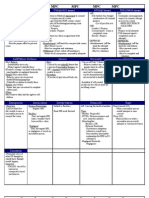 Black Letter Law Grid - Criminal Law Study Guide - Quick Reference Law School Guide