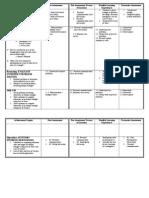 assessment plan for unit 3 trig