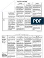 exemplars science rubric k-2