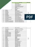 Io List for 1 Plc Sgp Bf#4
