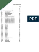 Pe54.21-P-2108-97sac Elektrischer Schaltplan Steuergerät SAM Mit Sicherungs- Und Relaismodul Fond (N10-2)