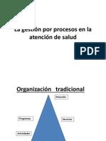 Gestión Por Procesos 1 (2015) (1)