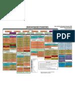 IA Policy Chart 29-Mar-2010