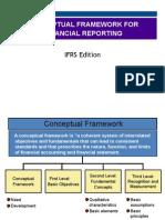 2 Conceptual Framework