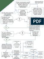 _Definiendo Conductualmente Los Problemas y El Tratamiento_. Últimas Actualizaciones DBT, Seattle.130815
