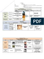 079_FungiFinal.docComponents of Blood Chartx