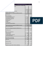 Detailed Income Statement