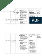 LAPORAN FOME Flow Sheet