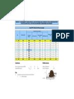 03. Cálculo de área de compostaje_Uripa.xls