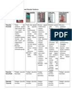 Tabel 1 Anatomi Perbandingan Musculus