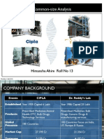 Common Size Analysis  CIPLA & Dr. Reddy's Lab